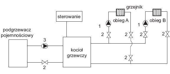 rys 8 schemat systemu pomiarowo sterujacego w kotlowni