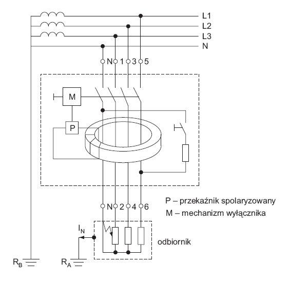 rys 8 uproszczony schemat ideowy wylacznika roznicowopradowego 1