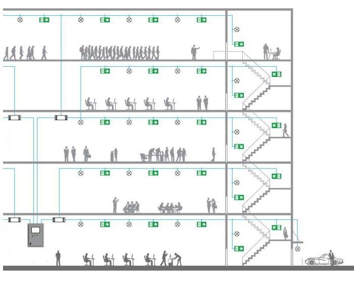 sterowanie oswietleniem wizualizacja zastosowania systemu monitoringu oswietlenia awaryjnego rys2