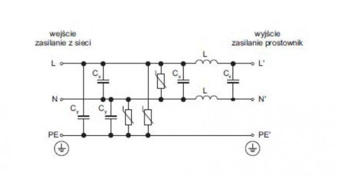 Schemat przykładowego jednofazowego filtru wejściowego