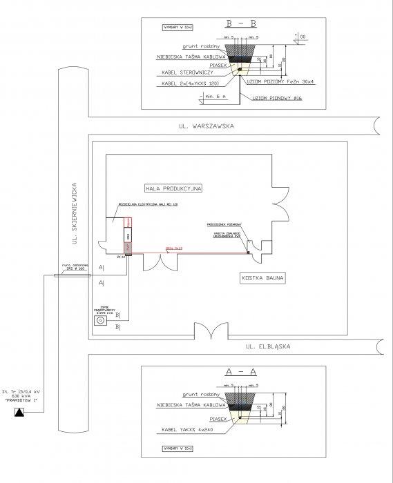 plan zasilania hali rys1