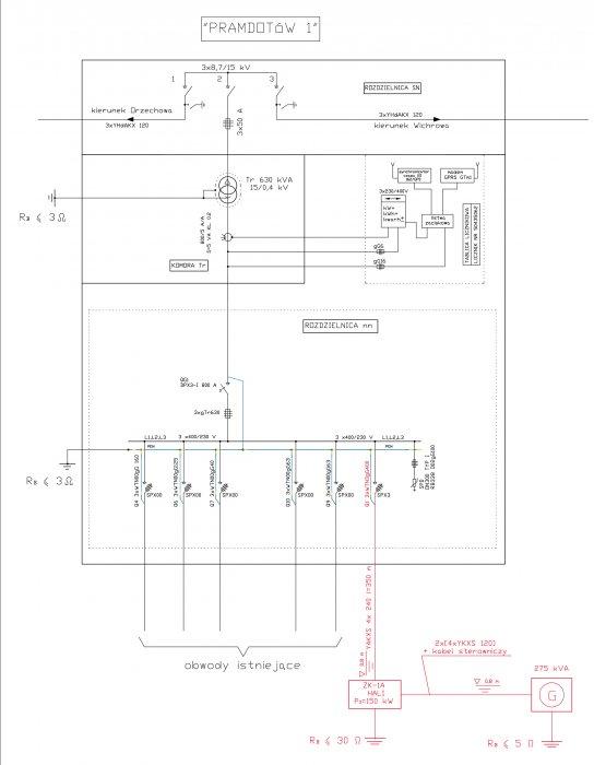 schemat ideowy stacji rys2