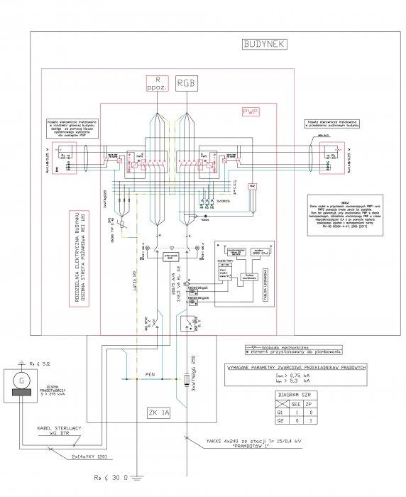 schemat ideowy zasilania hali rys3