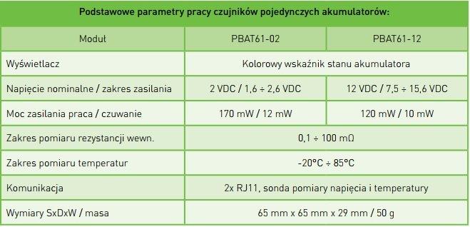 parametry pracy czujnikow
