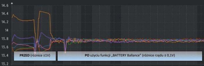 system cover pbat battery balance