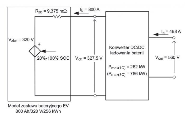 model zestawu baterii 100s4g rys1