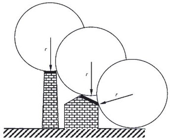 ochrona odgromowa dachow wzor2