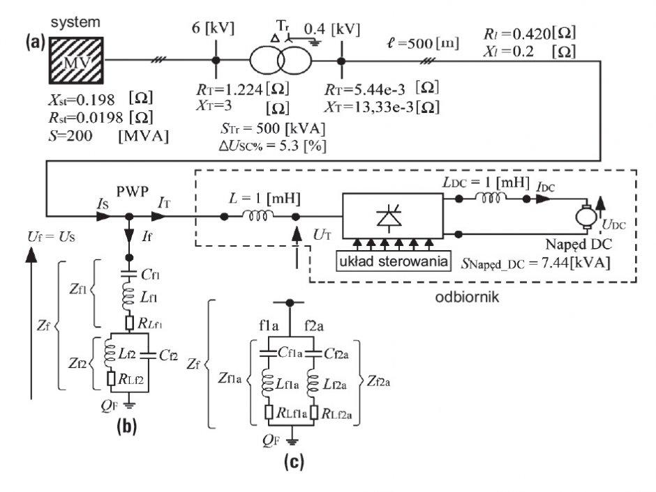 uklad sieci rys1