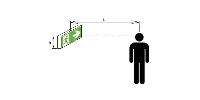 Ilustracja odległości widzenia rys. D. Kamiński